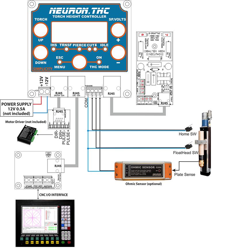 neuron cnc neuron simplicity torch height controller rh neuroncnc com Cnc Axis Diagram Fanuc Cable Wiring Diagrams